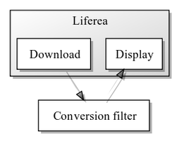 conversion-filter